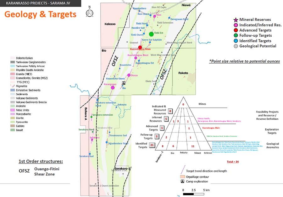 Karankasso Geology and Exploration Targets
